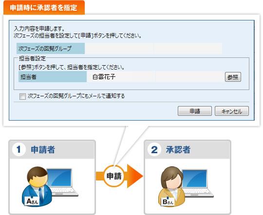 申請・承認ワークフローシステム(USBデバイス) - Ver.8.1 SKYSEA ...
